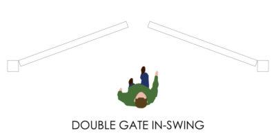 Door Handedness - Double Gate In-Swing