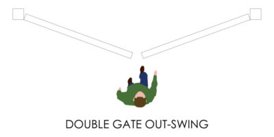 Door Handedness - Double Gate Out-Swing