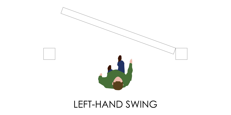 Door Hardware Handedness - Left or Right?