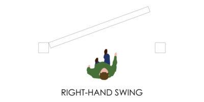 Door Handedness - Right Swing