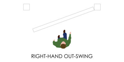Door Handedness - Right Out-Swing